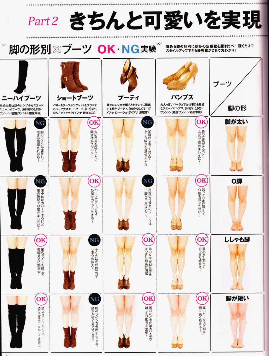 очень толстые ноги как похудеть